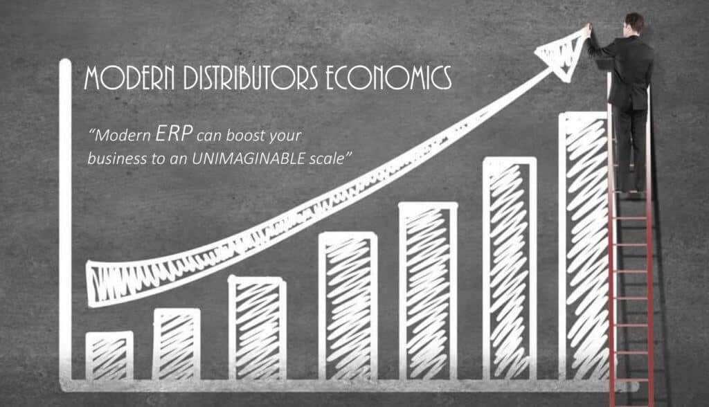 Modern ERP to Boost your Business