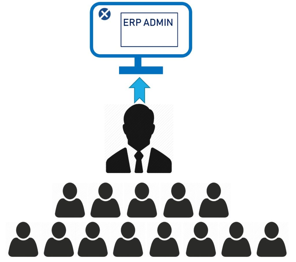 ERP Admin