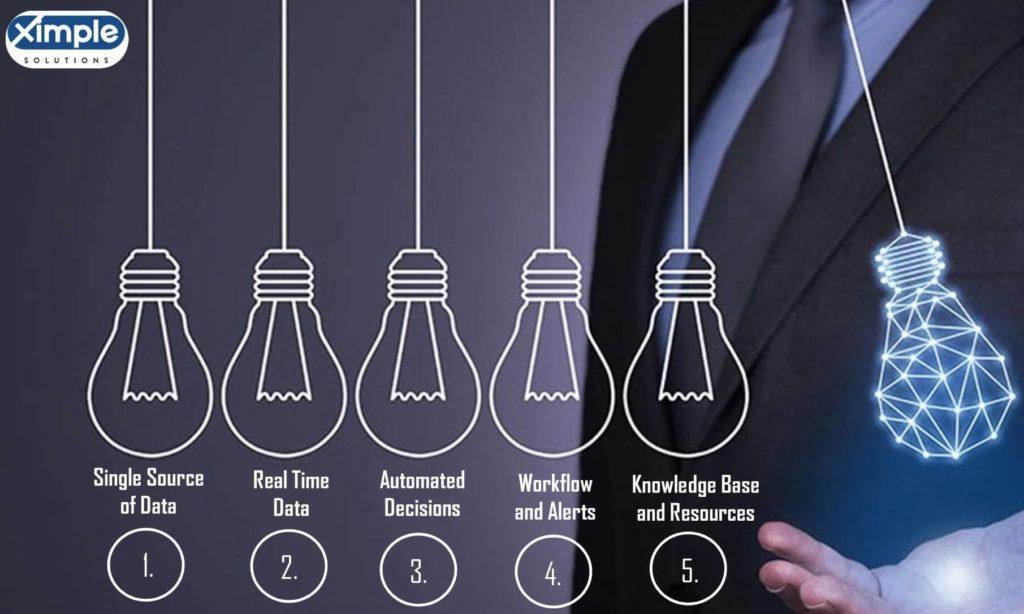 5 reasons for Modern ERP
