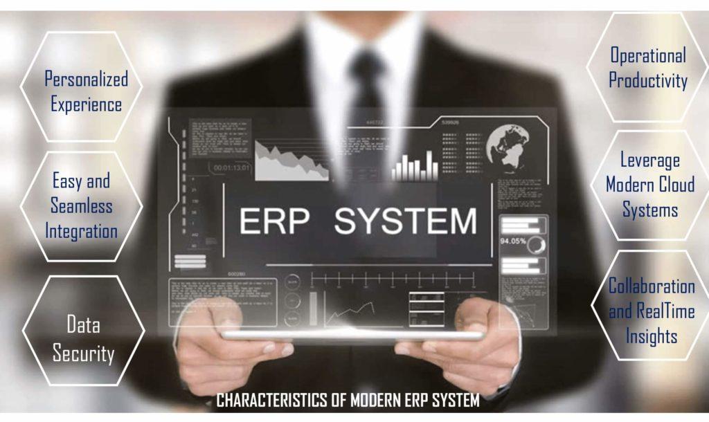Characteristics of Modern ERP